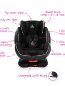 Solar Group 1,2,3 Isofix and Recline Car Seat additional 2