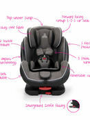 Solar Group 1,2,3 Isofix and Recline Car Seat additional 12